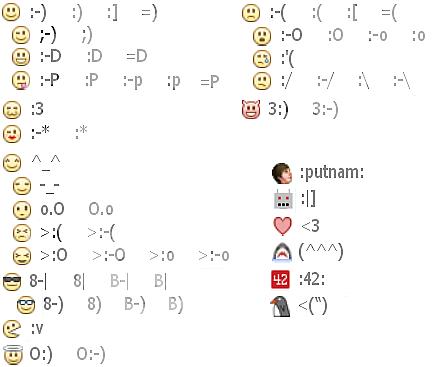 Kalian bisa munculin emo2 lucu di chat dengan mengetik huruf/tanda